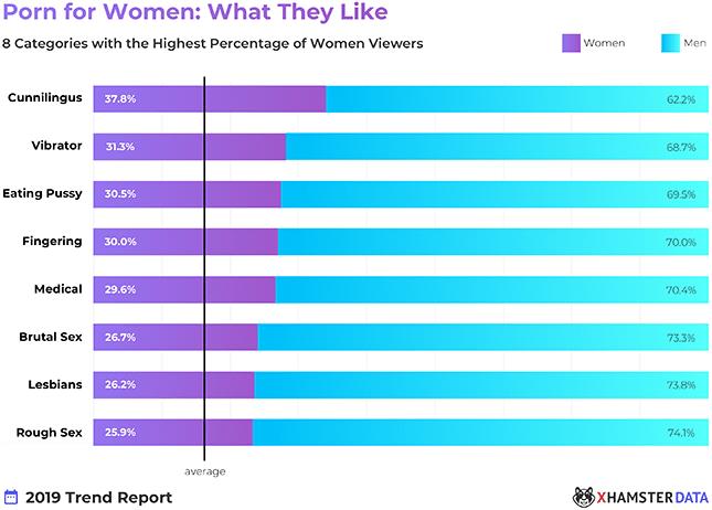 xHamster-Statistik-was-Frauen-moegen Kopie