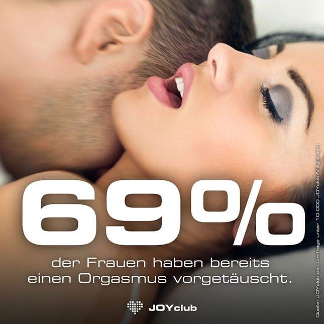 Joyclub-Umfrage-Orgasmusdruck-Grafik-2-Orgamsus-vorgetaeuscht