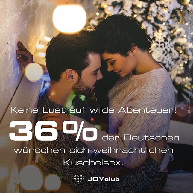 Erotik-Weihnachtsgeschenke-Umfrage-2