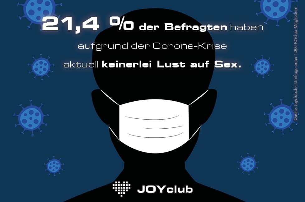 Corona-Sex-Grafik2