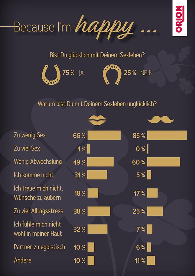 Sexreport_2020_Sexleben-Zufriedenheit